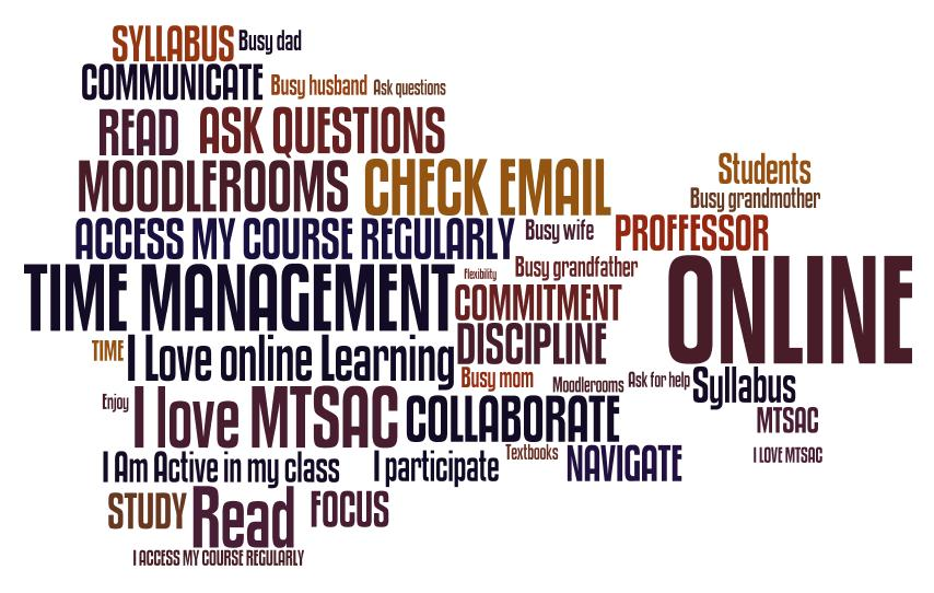 Distance Learning Inspiration Cloud
