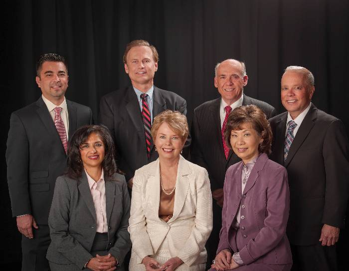 The Board of Trustees
