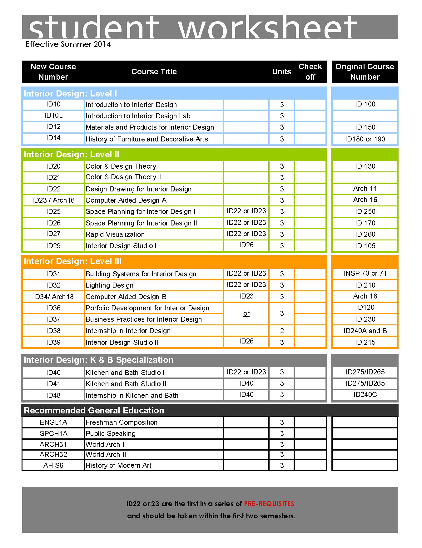 Interior Design Program Planning