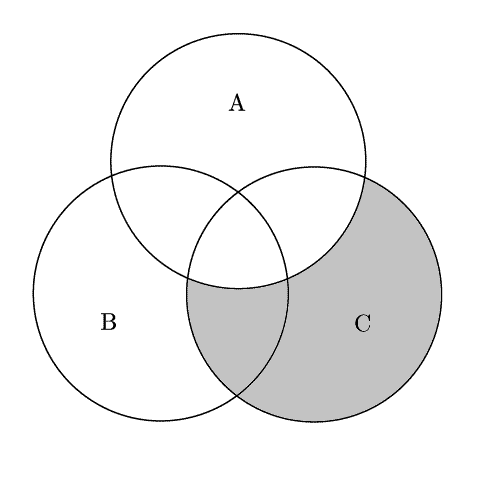 a Venn diagram showing three intersecting circles labeled A B and C with the part of C that doesn't intersect A shaded