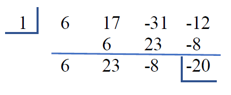 Synthetic division table with root 1 in the upper left corner with a horizontal line under the 1 and a vertical line to the right of the 1 comma top row 6 17 negative 31 negative 12 comma second row blank space 6 23 negative 8 comma a horizontal line to separate the second and third rows comma third row 6 23 negative 8 negative 20