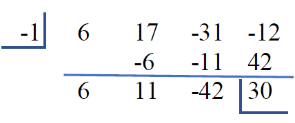 Synthetic division table with root negative 1 in the upper left corner with a horizontal line under the negative 1 and a vertical line to the right of the negative 1 comma top row 6 17 negative 31 negative 12 comma second row blank space negative 6 negative 11 42 comma a horizontal line to separate the second and third rows comma third row 6 11 negative 42 30