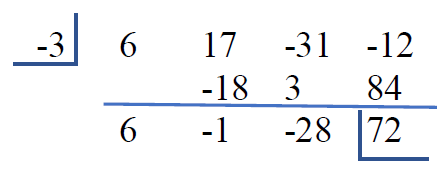 Synthetic division table with root negative 3 in the upper left corner with a horizontal line under the negative 3 and a vertical line to the right of the negative 3 comma top row 6 17 negative 31 negative 12 comma second row blank space negative 18 3 84 a horizontal line to separate the second and third rows comma third row 6 negative 1 negative 28 72