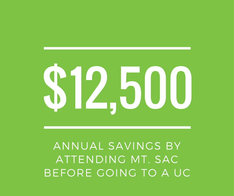Save about $12,500 if you attend Mt. SAC and then transfer to a UC