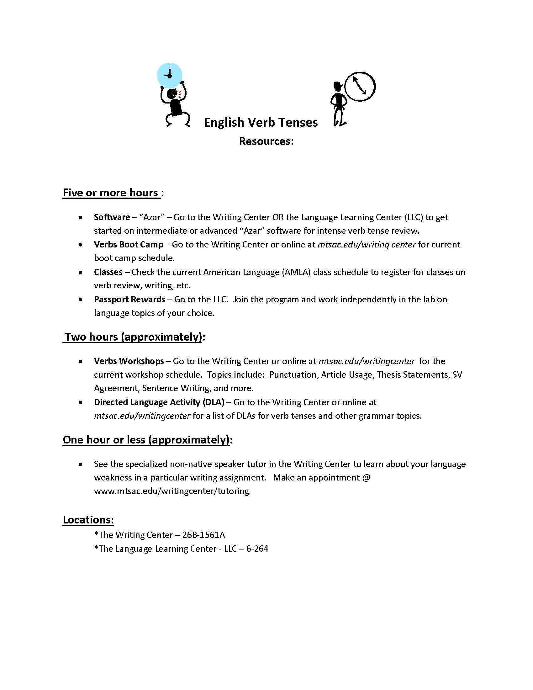 English Verb Tenses Document
